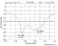 ZZ5G6P27 Parabolická Wifi anténa 5,6GHz 27dBi / 60cm průběh PSV