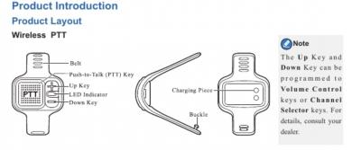 Bezdrátové Bluetooth PTT tlačítko POA121 pro digitální radiostanice Hytera ovládací prvky